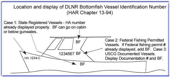 Bottomfish Vessel ID