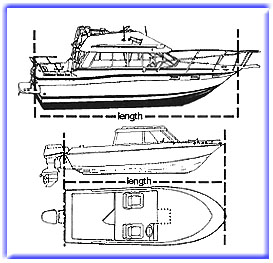 Division of Boating and Ocean Recreation | Boat Basics