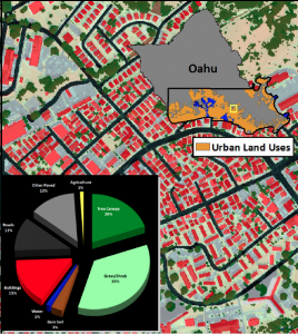 Urban Land Use features are shown along with existing tree canopy cover