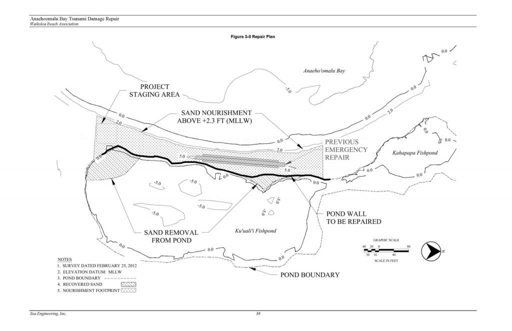 Kualii Site Plan