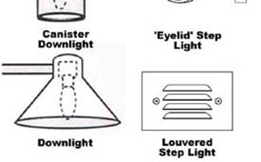image of seabird friendly lighting diagram