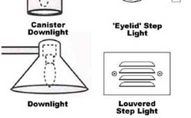 image of seabird friendly lighting diagram